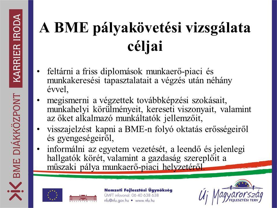 A BME pályakövetési vizsgálata céljai feltárni a friss diplomások munkaerő-piaci és munkakeresési tapasztalatait a végzés után néhány évvel, megismerni a végzettek továbbképzési szokásait, munkahelyi körülményeit, kereseti viszonyait, valamint az őket alkalmazó munkáltatók jellemzőit, visszajelzést kapni a BME-n folyó oktatás erősségeiről és gyengeségeiről, informálni az egyetem vezetését, a leendő és jelenlegi hallgatók körét, valamint a gazdaság szereplőit a műszaki pálya munkaerő-piaci helyzetéről.