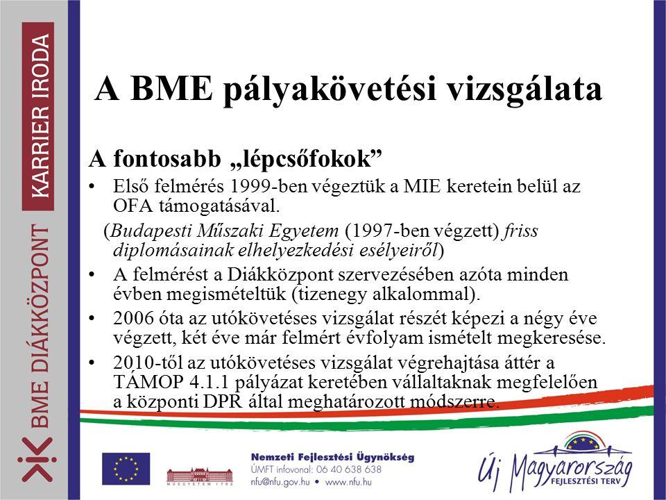 """A BME pályakövetési vizsgálata A fontosabb """"lépcsőfokok Első felmérés 1999-ben végeztük a MIE keretein belül az OFA támogatásával."""