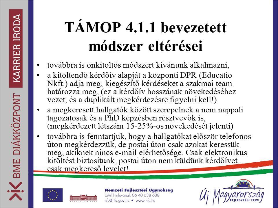 TÁMOP 4.1.1 bevezetett módszer eltérései továbbra is önkitöltős módszert kívánunk alkalmazni, a kitöltendő kérdőív alapját a központi DPR (Educatio Nkft.) adja meg, kiegészítő kérdéseket a szakmai team határozza meg, (ez a kérdőív hosszának növekedéséhez vezet, és a duplikált megkérdezésre figyelni kell!) a megkeresett hallgatók között szerepelnek a nem nappali tagozatosak és a PhD képzésben résztvevők is, (megkérdezett létszám 15-25%-os növekedését jelenti) továbbra is fenntartjuk, hogy a hallgatókat először telefonos úton megkérdezzük, de postai úton csak azokat keressük meg, akiknek nincs e-mail elérhetősége.