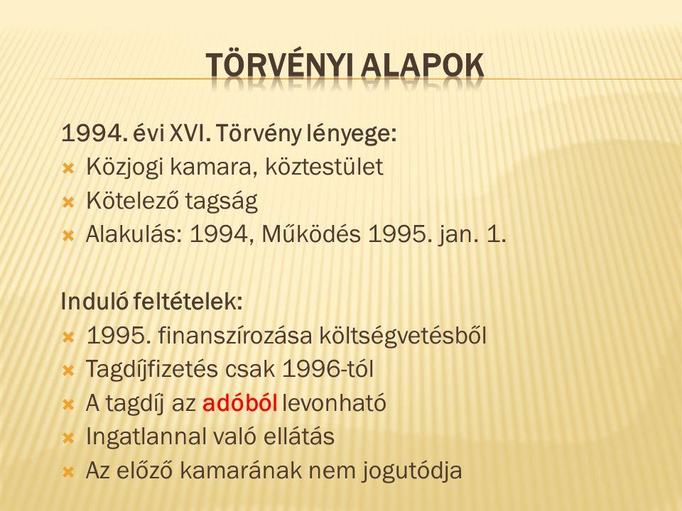 1994.évi XVI.