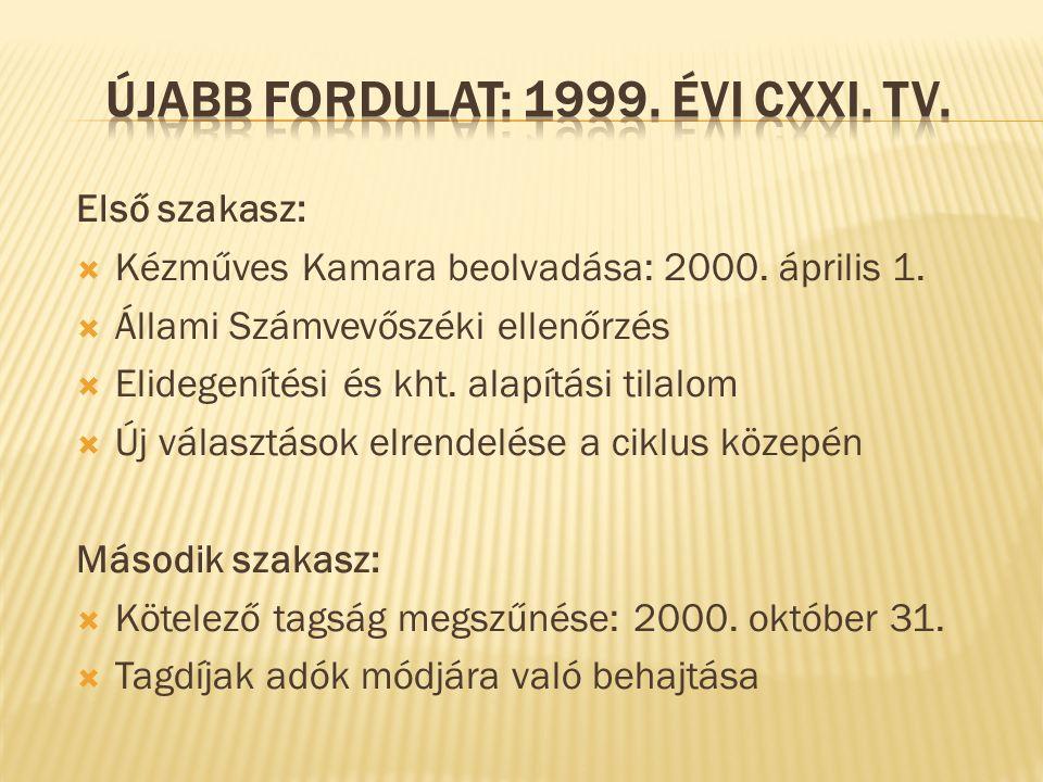 Első regisztráció: 1870 tag  Választott elnökség: 4 éves ciklus  Munkatársak: az egyesült két kamara közel 80 munkatársa helyett 20 fő  Feladatcsökkenés: közjogi feladatok  Feladatbővülés: szolgáltató kamara