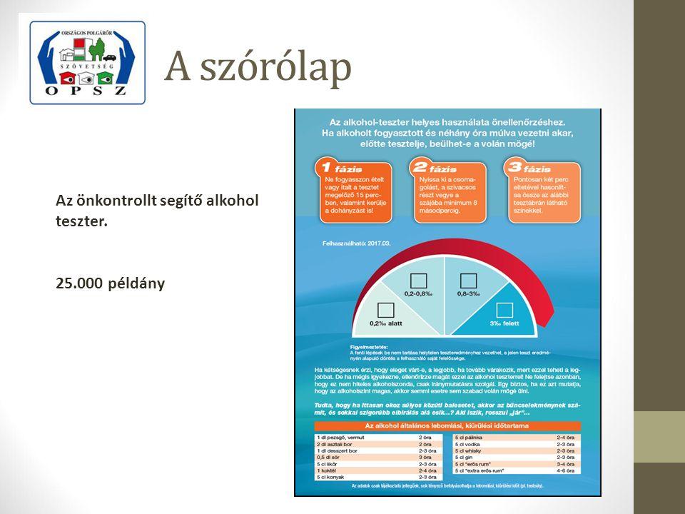 A szórólap Az önkontrollt segítő alkohol teszter. 25.000 példány