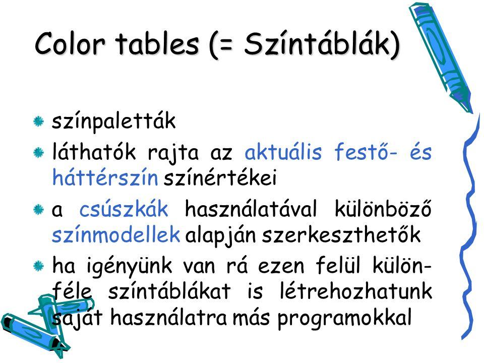 Color tables (= Színtáblák) színpaletták láthatók rajta az aktuális festő- és háttérszín színértékei a csúszkák használatával különböző színmodellek alapján szerkeszthetők ha igényünk van rá ezen felül külön- féle színtáblákat is létrehozhatunk saját használatra más programokkal