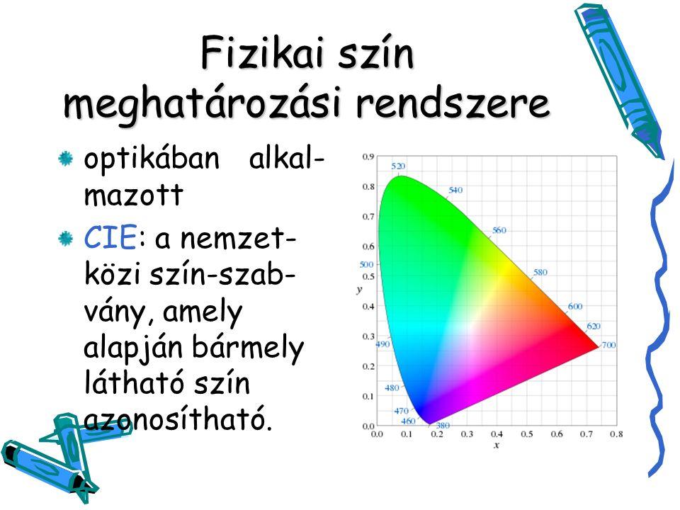 Fizikai szín meghatározási rendszere optikában alkal- mazott CIE: a nemzet- közi szín-szab- vány, amely alapján bármely látható szín azonosítható.