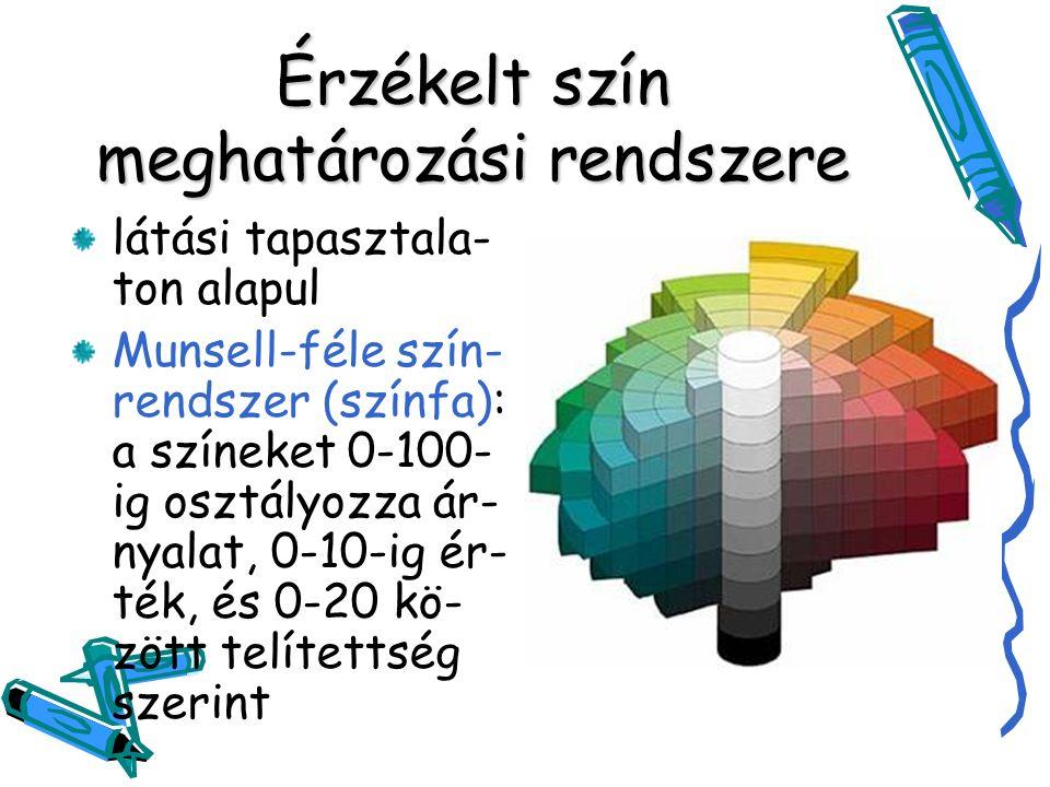 Érzékelt szín meghatározási rendszere látási tapasztala- ton alapul Munsell-féle szín- rendszer (színfa): a színeket 0-100- ig osztályozza ár- nyalat, 0-10-ig ér- ték, és 0-20 kö- zött telítettség szerint