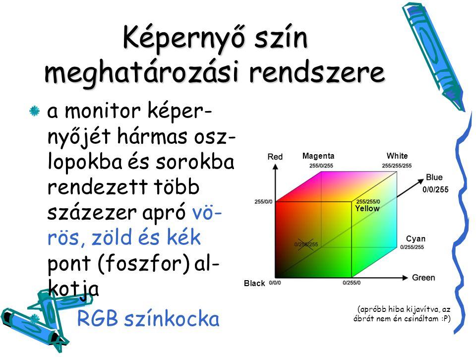 Képernyő szín meghatározási rendszere a monitor képer- nyőjét hármas osz- lopokba és sorokba rendezett több százezer apró vö- rös, zöld és kék pont (foszfor) al- kotja RGB színkocka Black WhiteMagenta Yellow Cyan 0/0/255 (apróbb hiba kijavítva, az ábrát nem én csináltam :P)