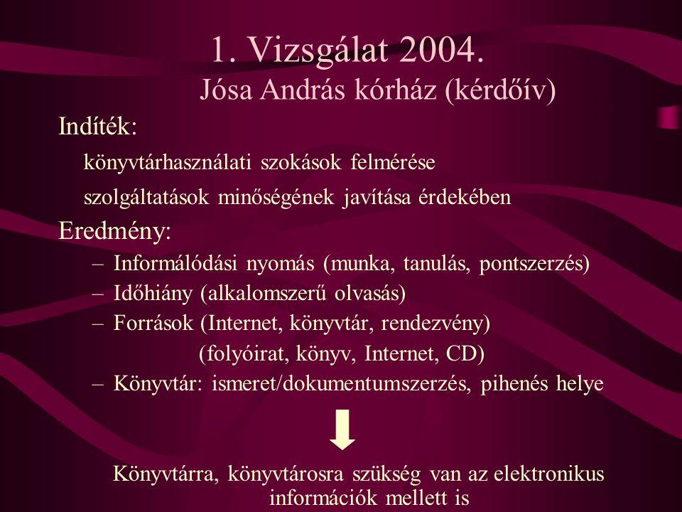 1. Vizsgálat 2004.