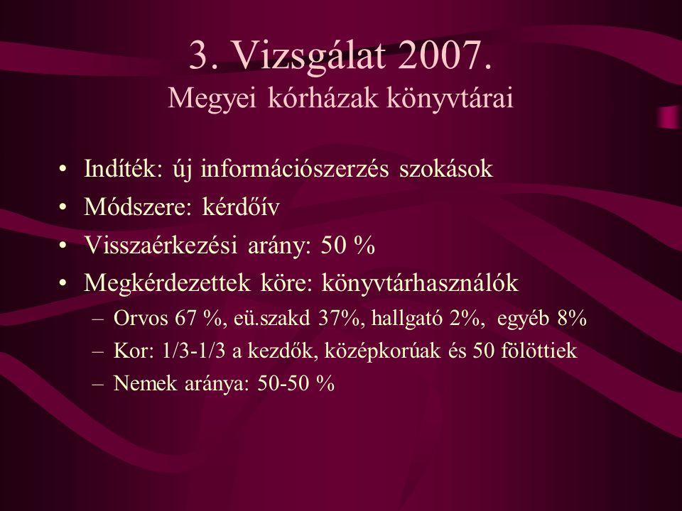 Irodalomhasználat helye, ideje Hely: otthon: 49 %, munkahely: 36 %, egyéb hely (pl.