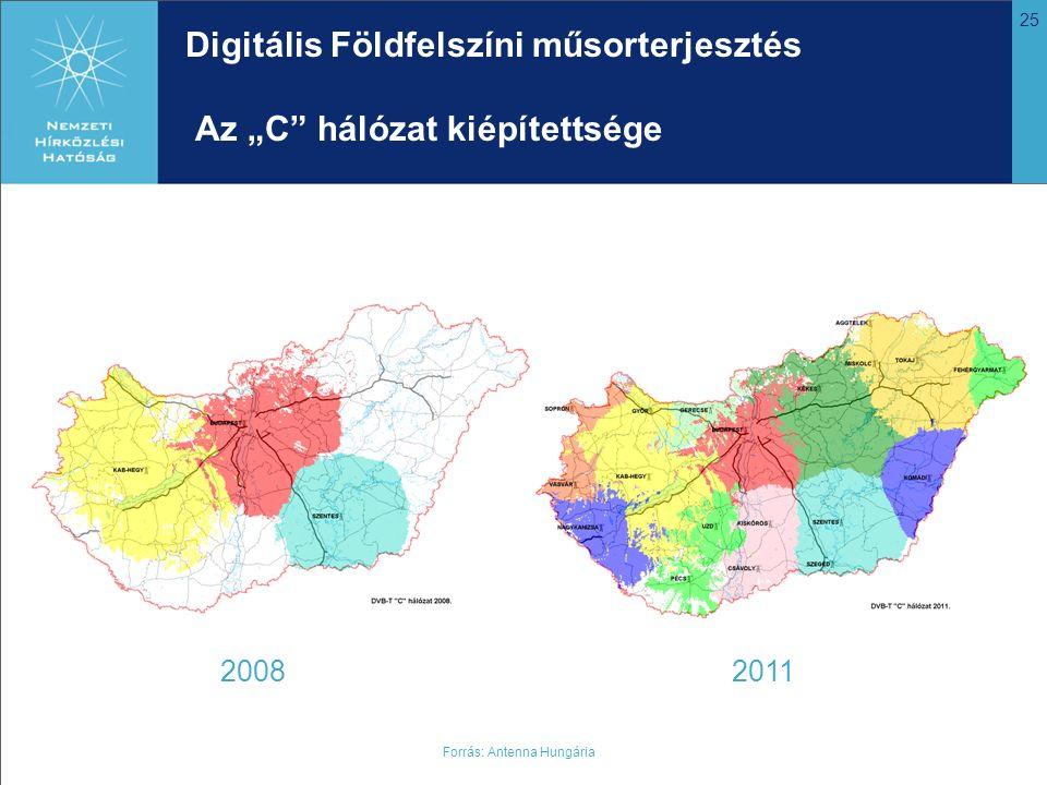 """25 Digitális Földfelszíni műsorterjesztés Az """"C hálózat kiépítettsége 20082011 Forrás: Antenna Hungária"""