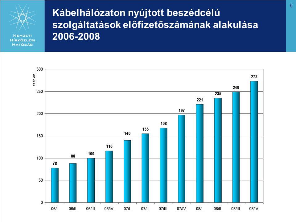 6 Kábelhálózaton nyújtott beszédcélú szolgáltatások előfizetőszámának alakulása 2006-2008