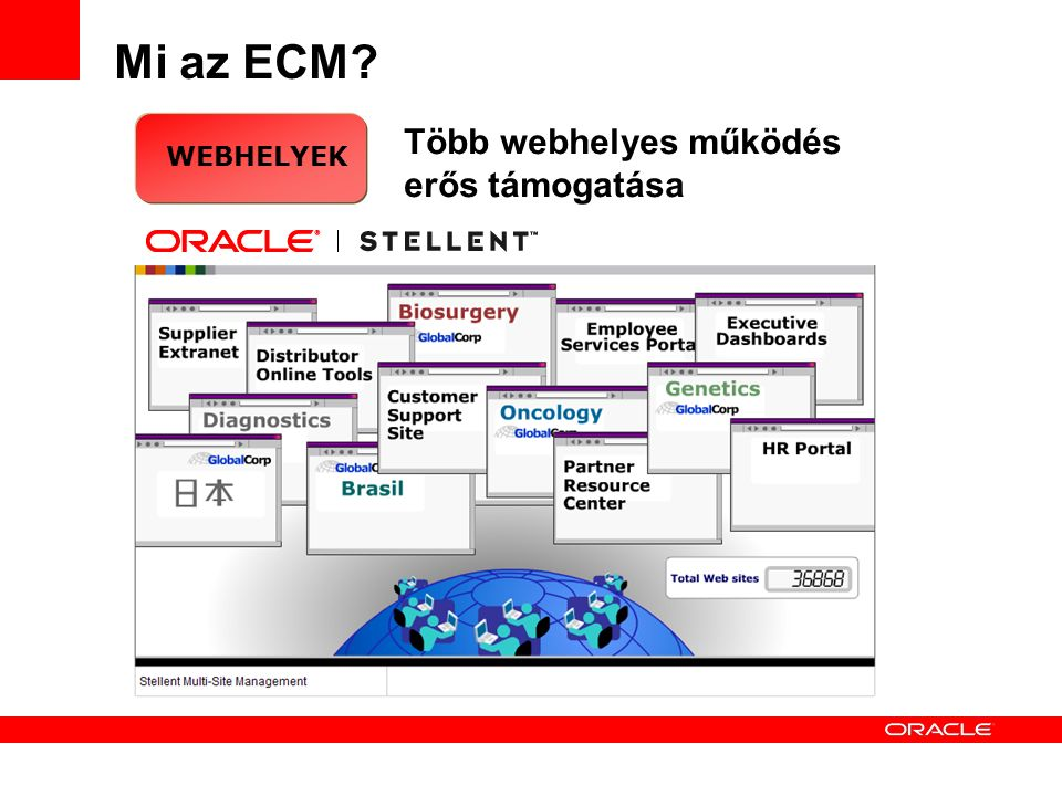 7 Mi az ECM WEBHELYEK Több webhelyes működés erős támogatása