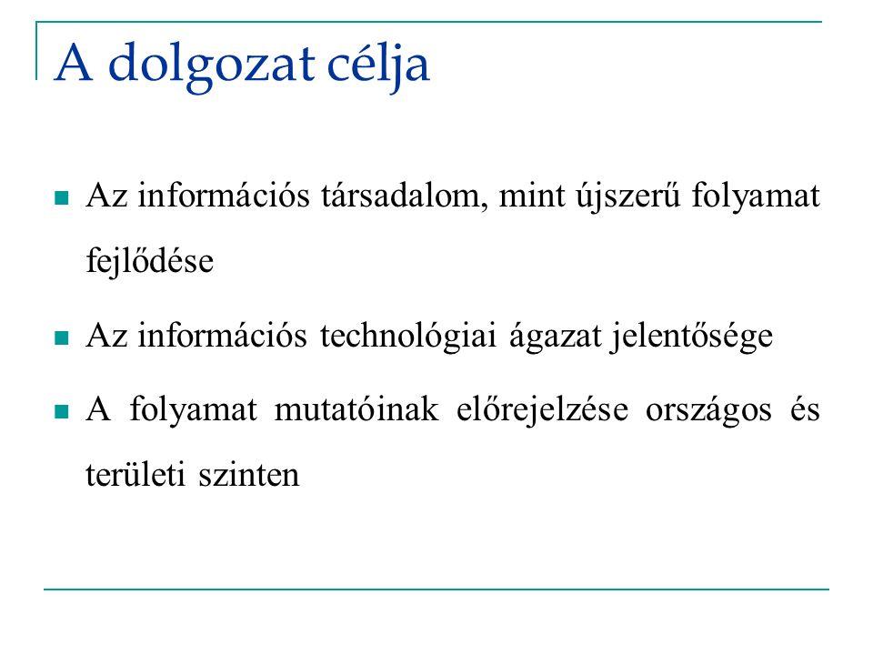 Elméleti szintű megközelítések Forrás: Galácz A. – Molnár Sz., 2003