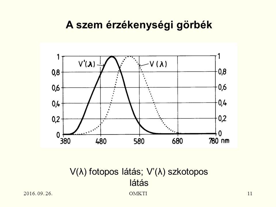 2016. 09. 26.OMKTI11 A szem érzékenységi görbék V(λ) fotopos látás; V'(λ) szkotopos látás