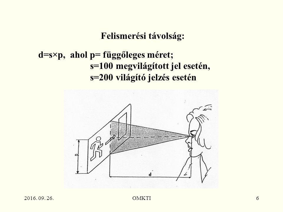 2016. 09. 26.OMKTI6 Felismerési távolság: d=s×p, ahol p= függőleges méret; s=100 megvilágított jel esetén, s=200 világító jelzés esetén