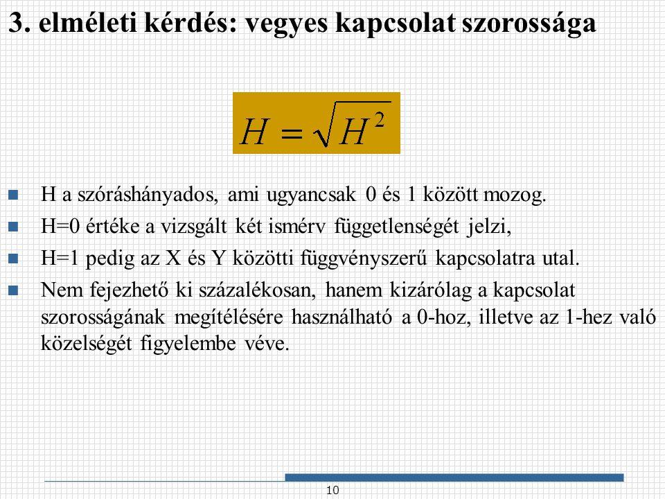 H a szóráshányados, ami ugyancsak 0 és 1 között mozog.