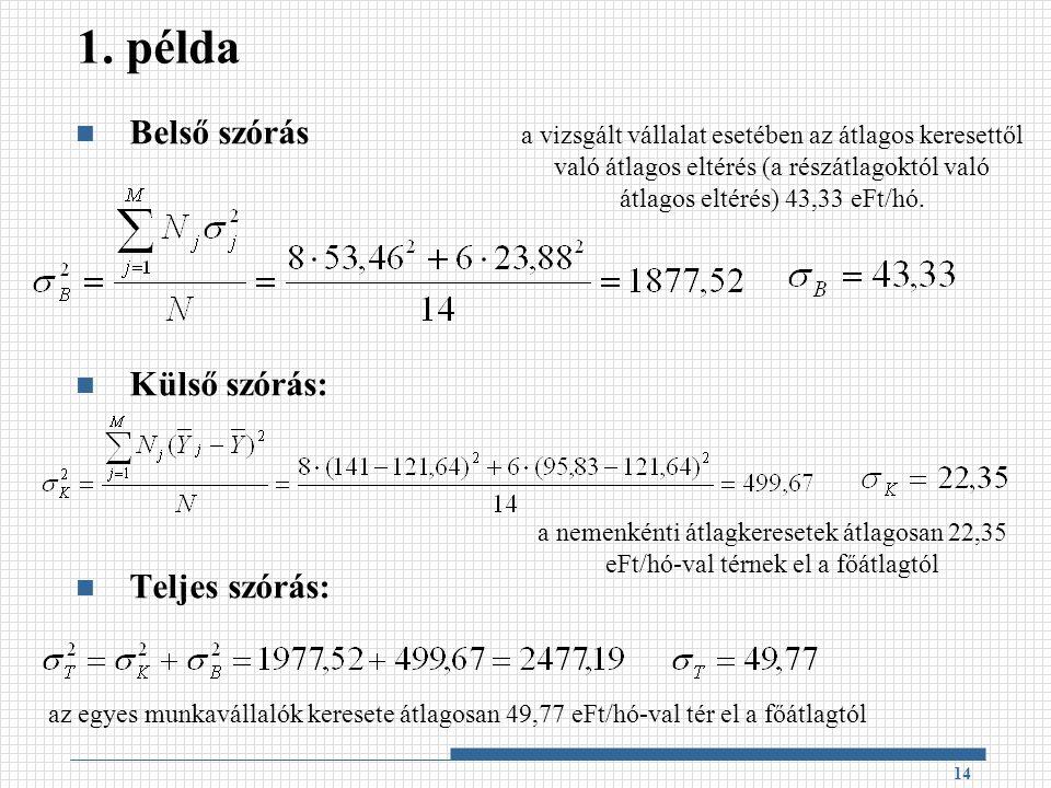 1. példa Belső szórás Külső szórás: Teljes szórás: 14 a vizsgált vállalat esetében az átlagos keresettől való átlagos eltérés (a részátlagoktól való á