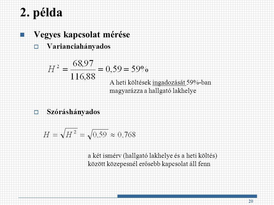 2. példa Vegyes kapcsolat mérése  Varianciahányados  Szóráshányados 20 A heti költések ingadozását 59%-ban magyarázza a hallgató lakhelye a két ismé