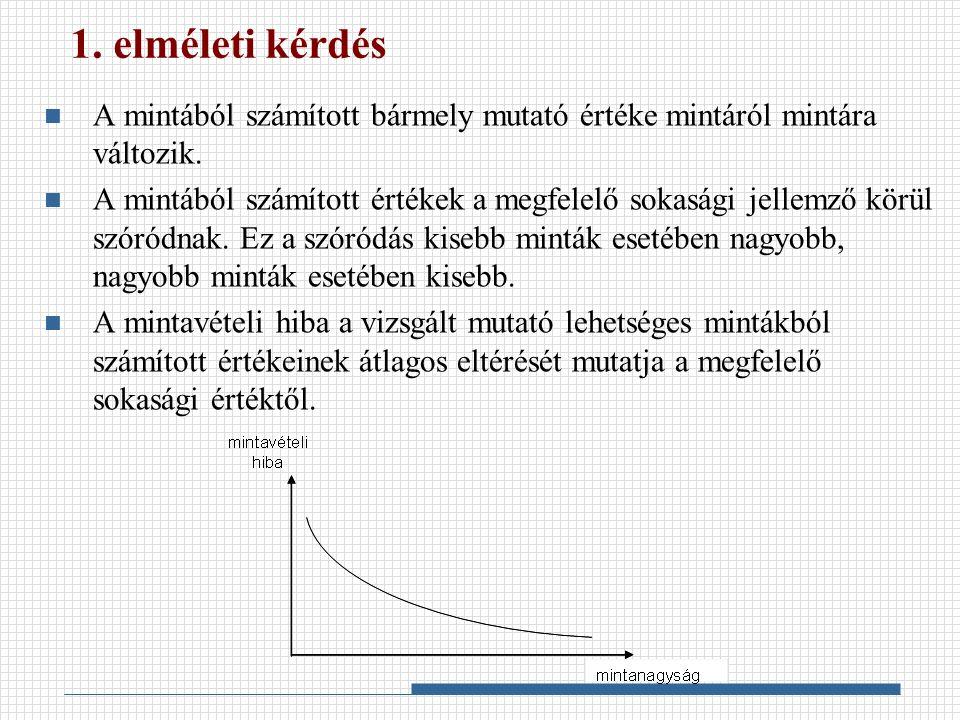 1. elméleti kérdés A mintából számított bármely mutató értéke mintáról mintára változik.