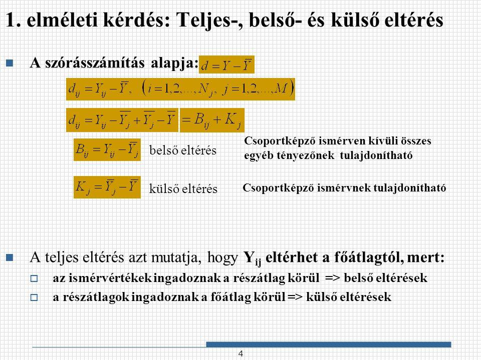 1. elméleti kérdés: Teljes-, belső- és külső eltérés 4 A szórásszámítás alapja: belső eltérés külső eltérés A teljes eltérés azt mutatja, hogy Y ij el