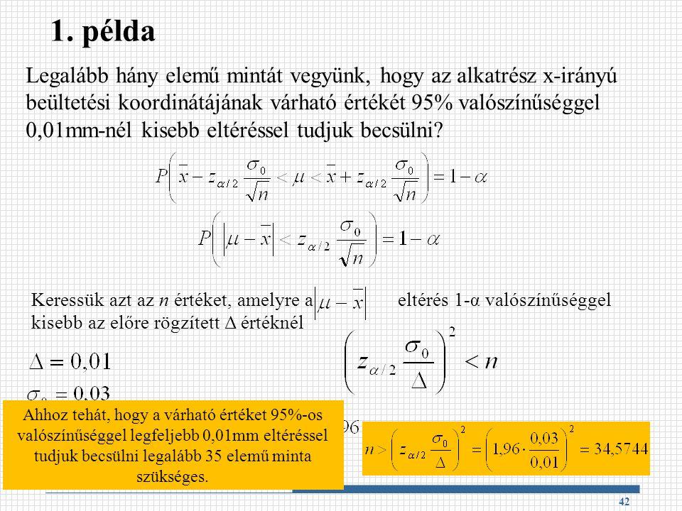 1. példa Legalább hány elemű mintát vegyünk, hogy az alkatrész x-irányú beültetési koordinátájának várható értékét 95% valószínűséggel 0,01mm-nél kise