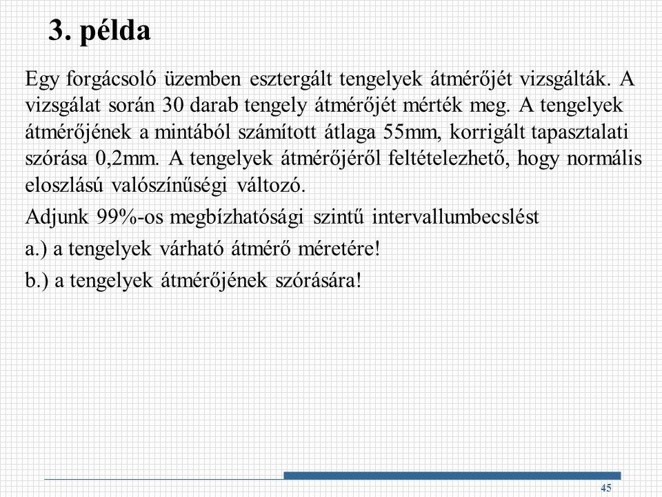 3. példa Egy forgácsoló üzemben esztergált tengelyek átmérőjét vizsgálták.