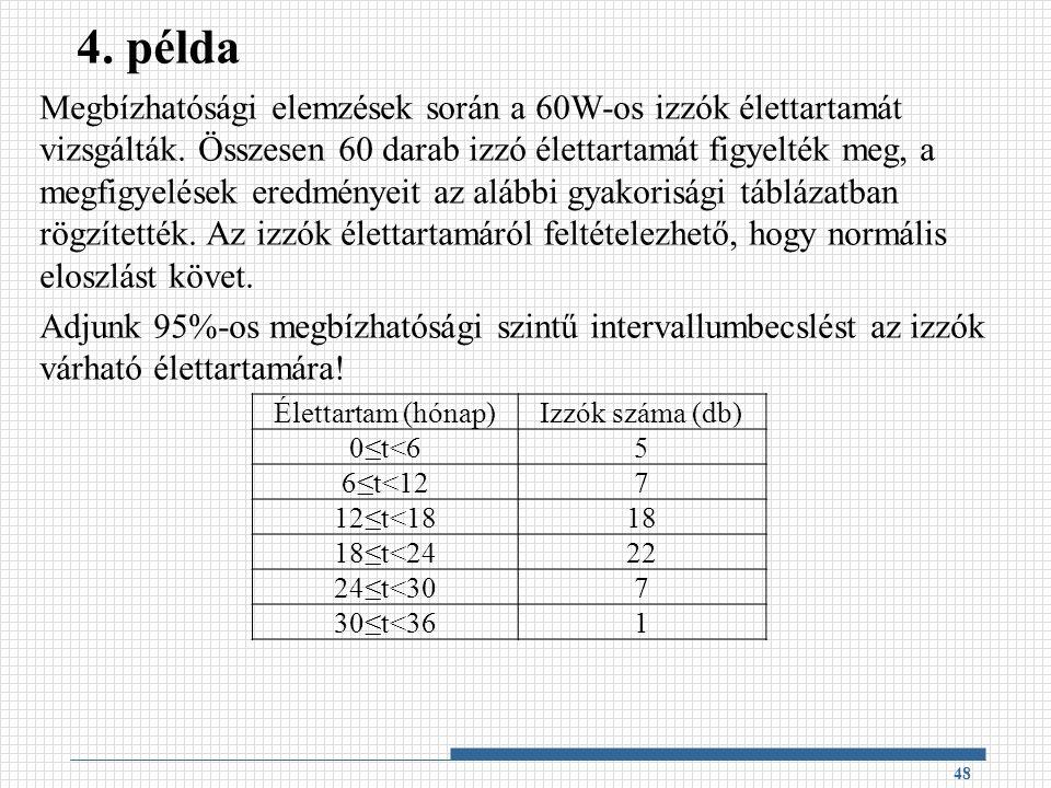 4. példa Megbízhatósági elemzések során a 60W-os izzók élettartamát vizsgálták.
