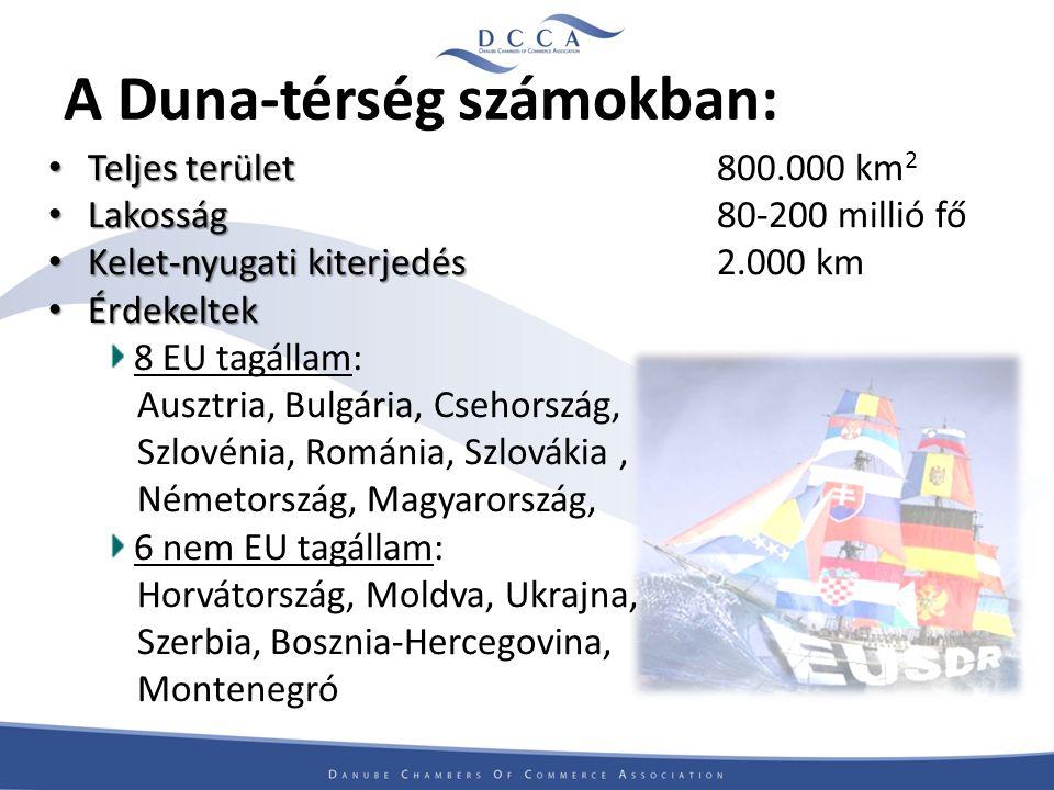 A Duna menti országok számokban