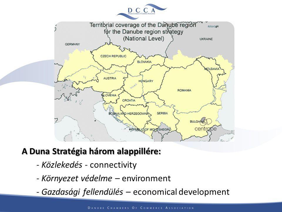 A Duna Stratégia három alappillére: - Közlekedés - connectivity - Környezet védelme – environment - Gazdasági fellendülés – economical development
