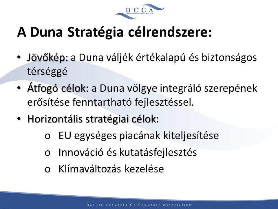 A Duna Stratégia célrendszere: Jövőkép: Jövőkép: a Duna váljék értékalapú és biztonságos térséggé Átfogó célok Átfogó célok: a Duna völgye integráló szerepének erősítése fenntartható fejlesztéssel.
