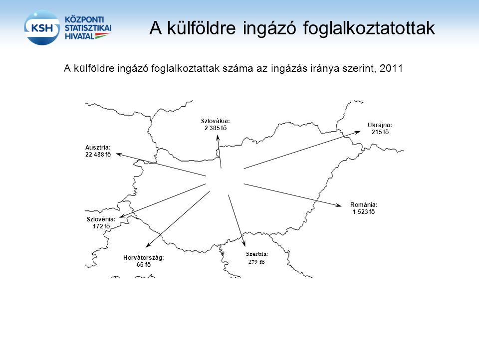 A külföldre ingázó foglalkoztatottak A külföldre ingázó foglalkoztattak száma az ingázás iránya szerint, 2011 Szlovákia: 2 385 fő Románia: 1 523 fő Szlovénia: 172 fő Horvátország: 66 fő Ausztria: 22 488 fő Ukrajna: 215 fő Szerbia: 279 fő