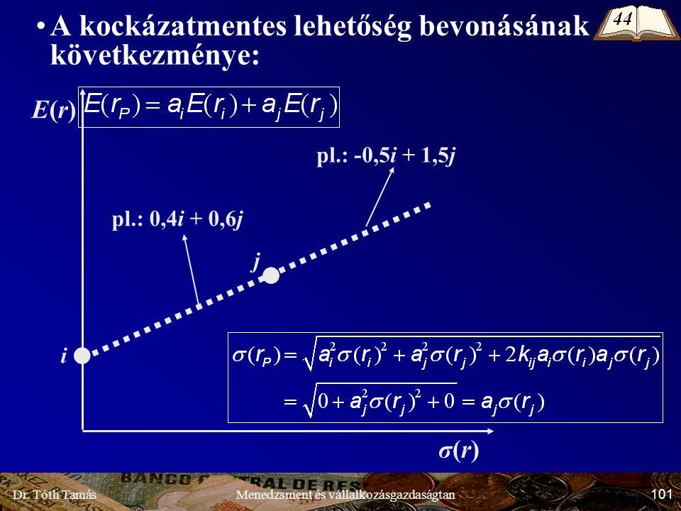 Dr. Tóth Tamás 101 Menedzsment és vállalkozásgazdaságtan A kockázatmentes lehetőség bevonásának következménye: σ(r)σ(r) E(r)E(r) i j pl.: 0,4i + 0,6j