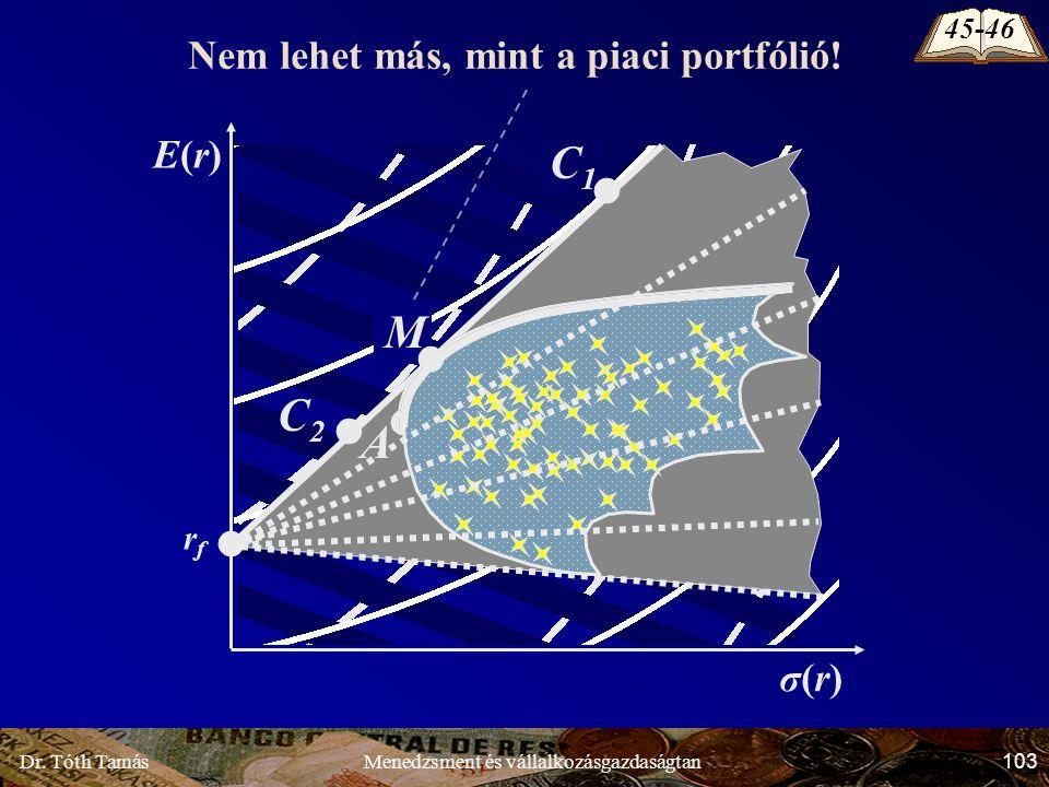 Dr. Tóth Tamás 103 Menedzsment és vállalkozásgazdaságtan rfrf C2C2 C1C1 σ(r)σ(r) E(r)E(r) A M Nem lehet más, mint a piaci portfólió! 45-46