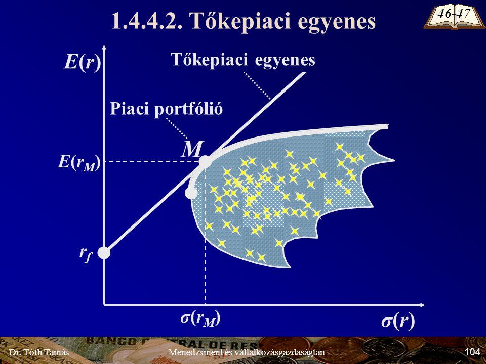 Dr. Tóth Tamás 104 Menedzsment és vállalkozásgazdaságtan Piaci portfólió σ(r)σ(r) E(r)E(r) M Tőkepiaci egyenes E(rM)E(rM) σ(rM)σ(rM) rfrf 1.4.4.2. Tők