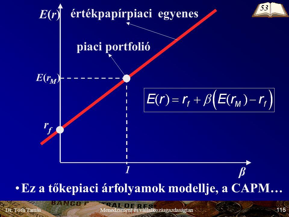 Dr. Tóth Tamás 115 Menedzsment és vállalkozásgazdaságtan piaci portfolió értékpapírpiaci egyenes E ( r M ) 1 E ( r ) β r f Ez a tőkepiaci árfolyamok m