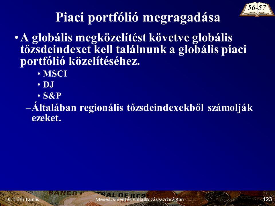 Dr. Tóth Tamás 123 Menedzsment és vállalkozásgazdaságtan Piaci portfólió megragadása A globális megközelítést követve globális tőzsdeindexet kell talá
