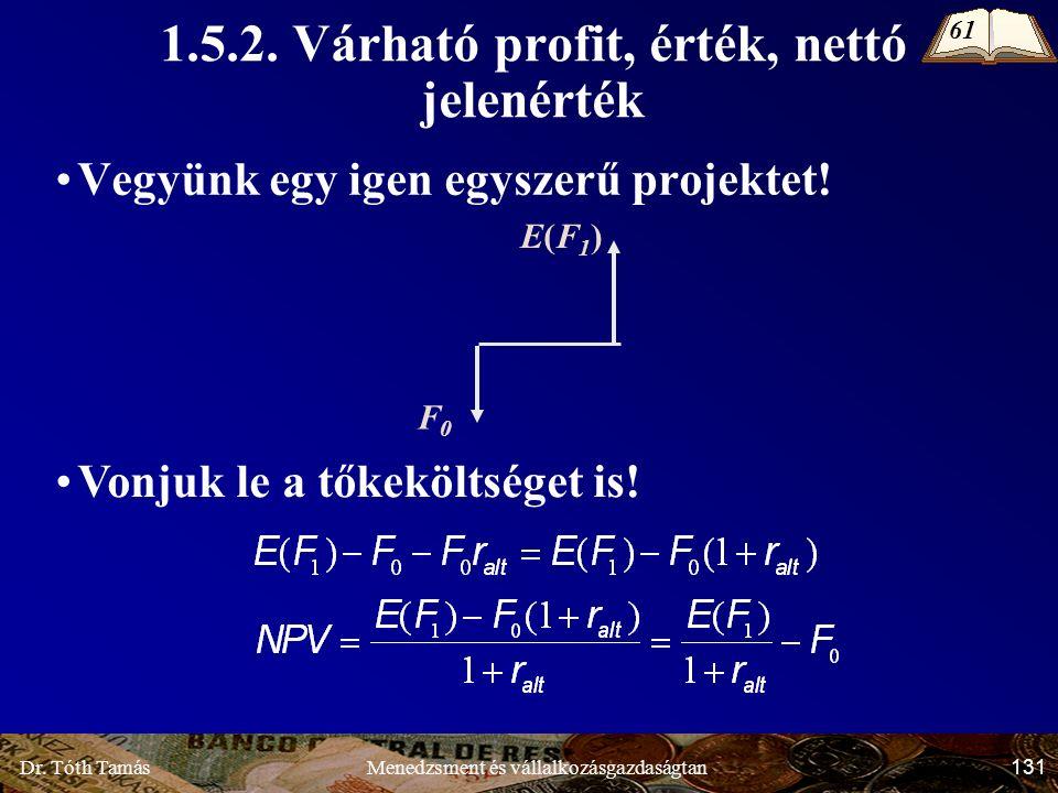 Dr. Tóth Tamás 131 Menedzsment és vállalkozásgazdaságtan 1.5.2.