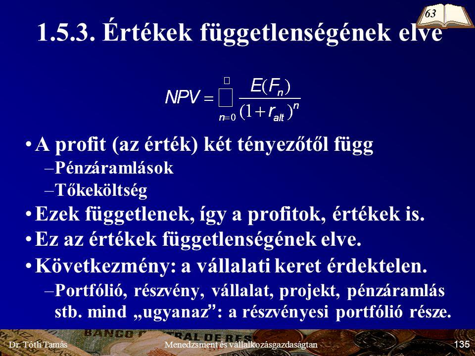 Dr. Tóth Tamás 135 Menedzsment és vállalkozásgazdaságtan 1.5.3.