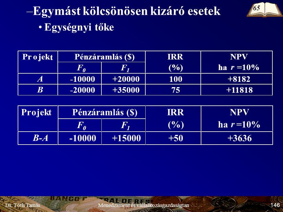 Dr. Tóth Tamás 146 Menedzsment és vállalkozásgazdaságtan –Egymást kölcsönösen kizáró esetek Egységnyi tőke Pénzáramlás ($)Projek t F 0 F 1 IRR (%) NPV