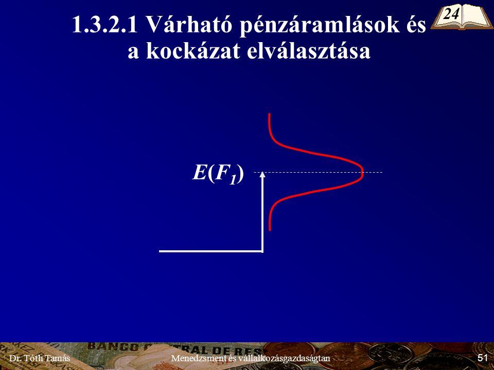 Dr. Tóth Tamás 51 Menedzsment és vállalkozásgazdaságtan 1.3.2.1 Várható pénzáramlások és a kockázat elválasztása E(F1)E(F1) 24