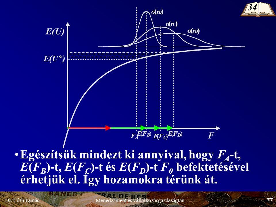 Dr. Tóth Tamás 77 Menedzsment és vállalkozásgazdaságtan E ( F C ) σ ( r C ) E ( F D ) σ(r D ) F A F E(U) E(U*) E ( F B ) σ ( r B ) Egészítsük mindezt