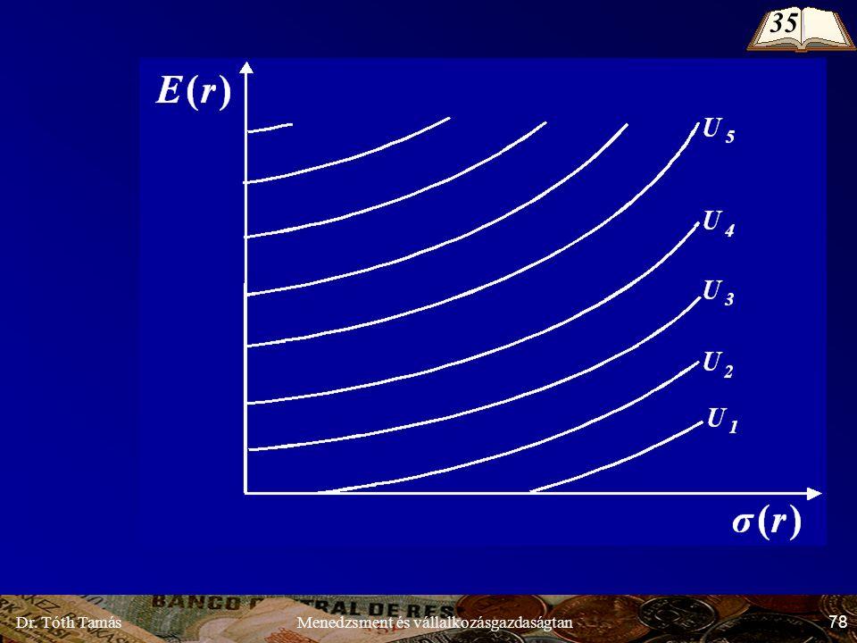 Dr. Tóth Tamás 78 Menedzsment és vállalkozásgazdaságtan E(U*) E(r)E(r) σ(r)σ(r) rArA σ(rB)σ(rB) E(rB)E(rB) σ(rC)σ(rC) E(rC)E(rC) σ(rD)σ(rD) E(rD)E(rD)