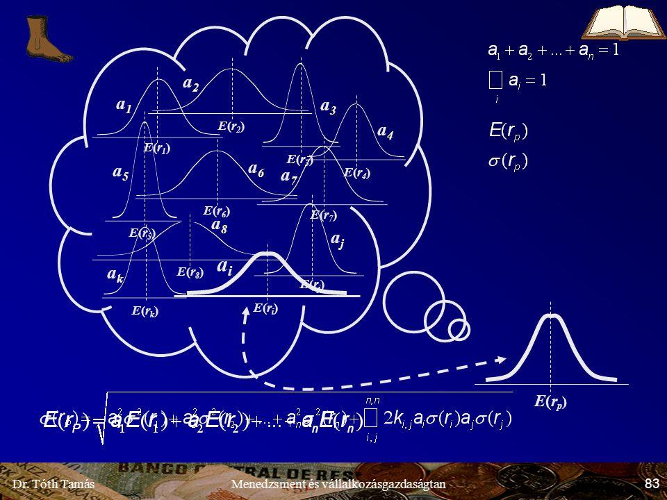 Dr. Tóth Tamás 83 Menedzsment és vállalkozásgazdaságtan aiai a1a1 a2a2 a3a3 a4a4 a7a7 ajaj a6a6 a5a5 akak a8a8 E(ri)E(ri) E(r1)E(r1) E(r2)E(r2) E(r3)E