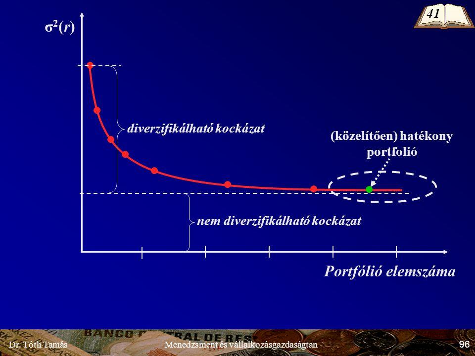 Dr. Tóth Tamás 96 Menedzsment és vállalkozásgazdaságtan σ2(r)σ2(r) Portfólió elemszáma (közelítően) hatékony portfolió diverzifikálható kockázat nem d