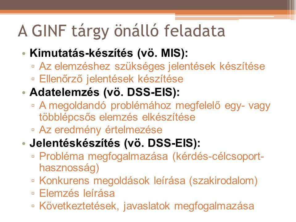 A GINF tárgy önálló feladata Kimutatás-készítés (vö.