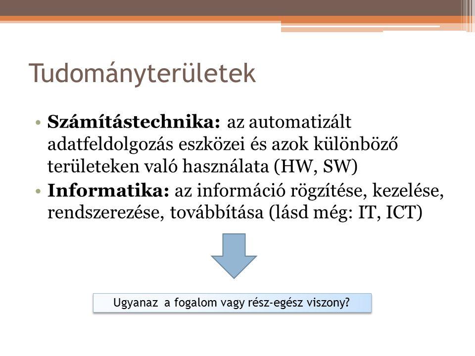 Tudományterületek Számítástechnika: az automatizált adatfeldolgozás eszközei és azok különböző területeken való használata (HW, SW) Informatika: az információ rögzítése, kezelése, rendszerezése, továbbítása (lásd még: IT, ICT) Ugyanaz a fogalom vagy rész-egész viszony