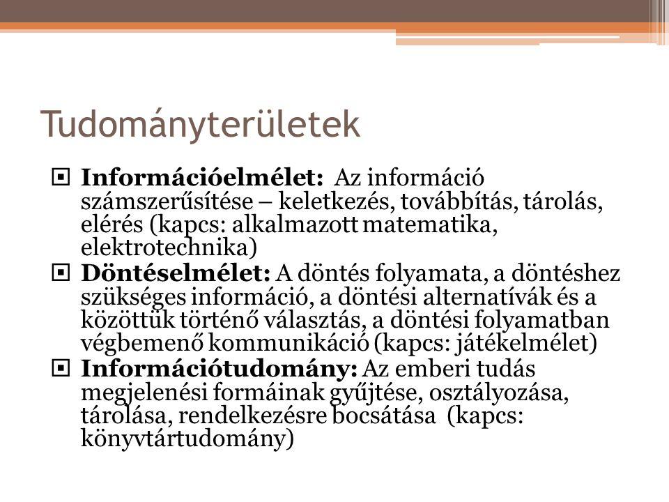Tudományterületek  Információelmélet: Az információ számszerűsítése – keletkezés, továbbítás, tárolás, elérés (kapcs: alkalmazott matematika, elektrotechnika)  Döntéselmélet: A döntés folyamata, a döntéshez szükséges információ, a döntési alternatívák és a közöttük történő választás, a döntési folyamatban végbemenő kommunikáció (kapcs: játékelmélet)  Információtudomány: Az emberi tudás megjelenési formáinak gyűjtése, osztályozása, tárolása, rendelkezésre bocsátása (kapcs: könyvtártudomány)