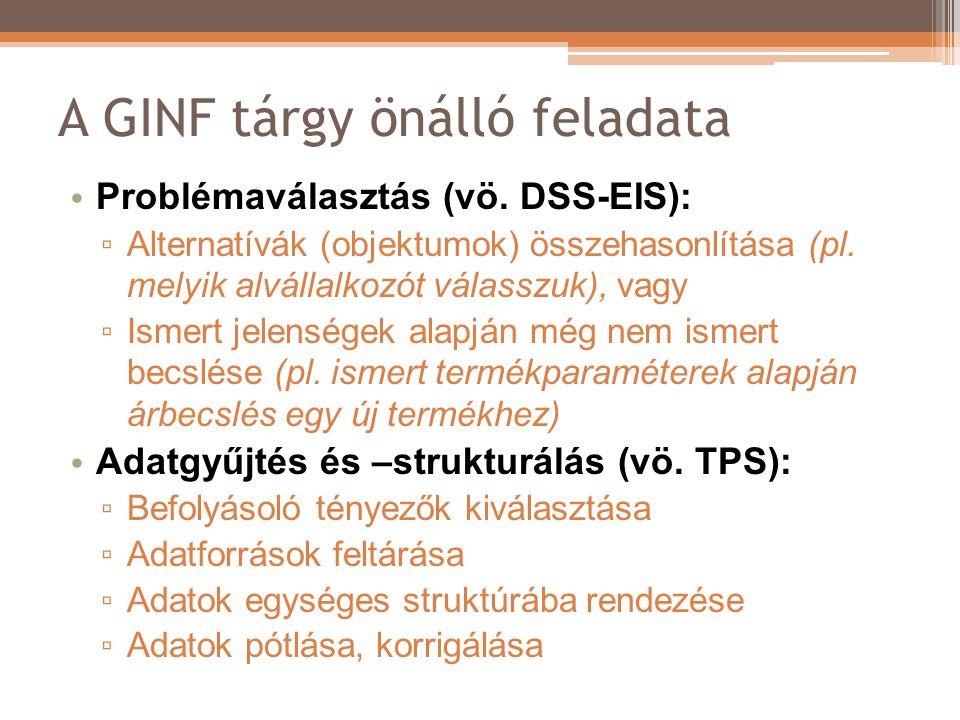 A GINF tárgy önálló feladata Problémaválasztás (vö.