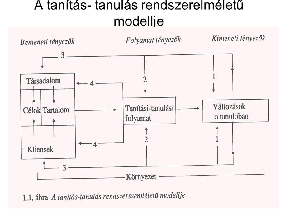 A tanítás- tanulás rendszerelméletű modellje