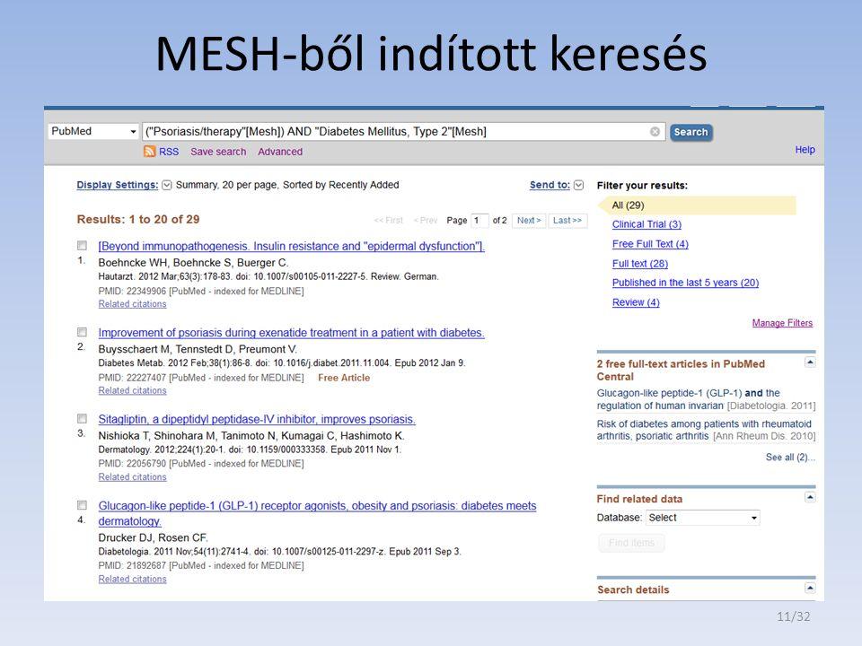 MESH-ből indított keresés 11/32
