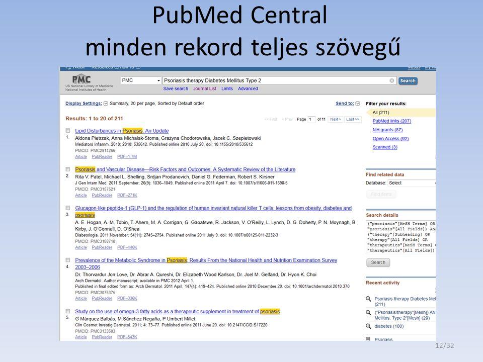 PubMed Central minden rekord teljes szövegű 12/32